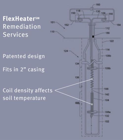 FlexHeater TCH