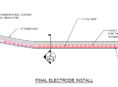 Final Electrode Install